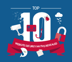 Top 10 Website Security Myths Revealed